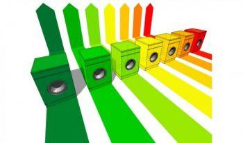Energiebesparing bij het wassen met een wasmachine