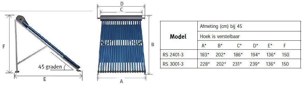 Afmetingen ReHeat vacuümbuissysteem zonneboiler